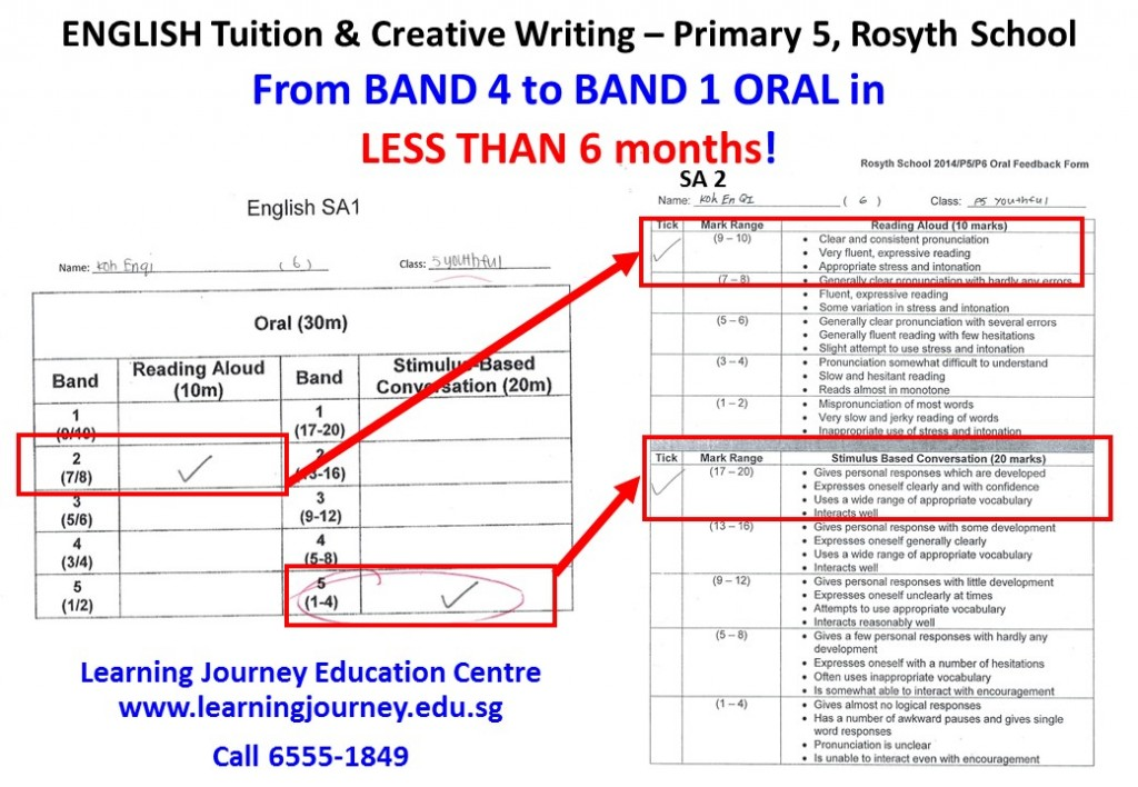 PSLE Primary English Oral workshop tuition singapore