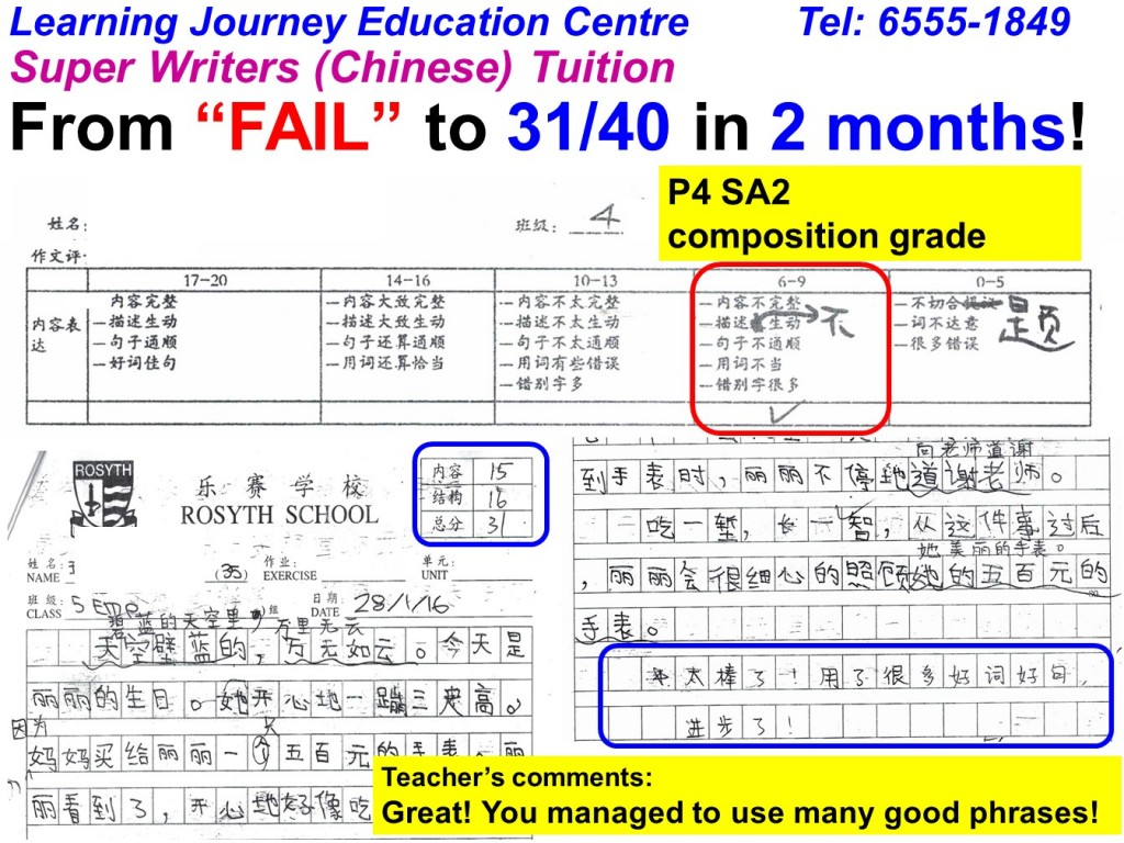 model compositions primary chinese learning journey education testimonial fail chinese composition tuition singapore